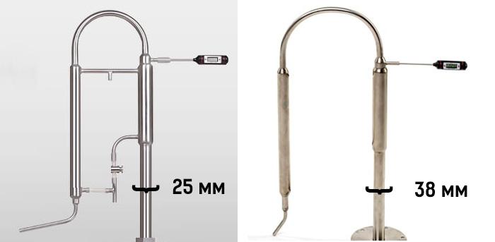 Люкссталь Про и Люкссталь - диаметр колонны